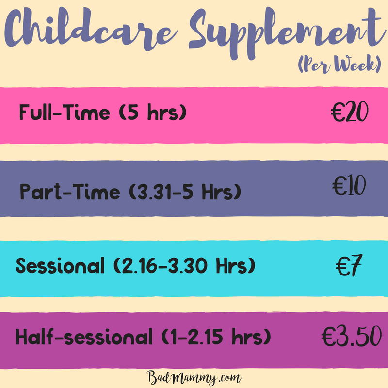Childcare Supplement - Making Childcare Affordable