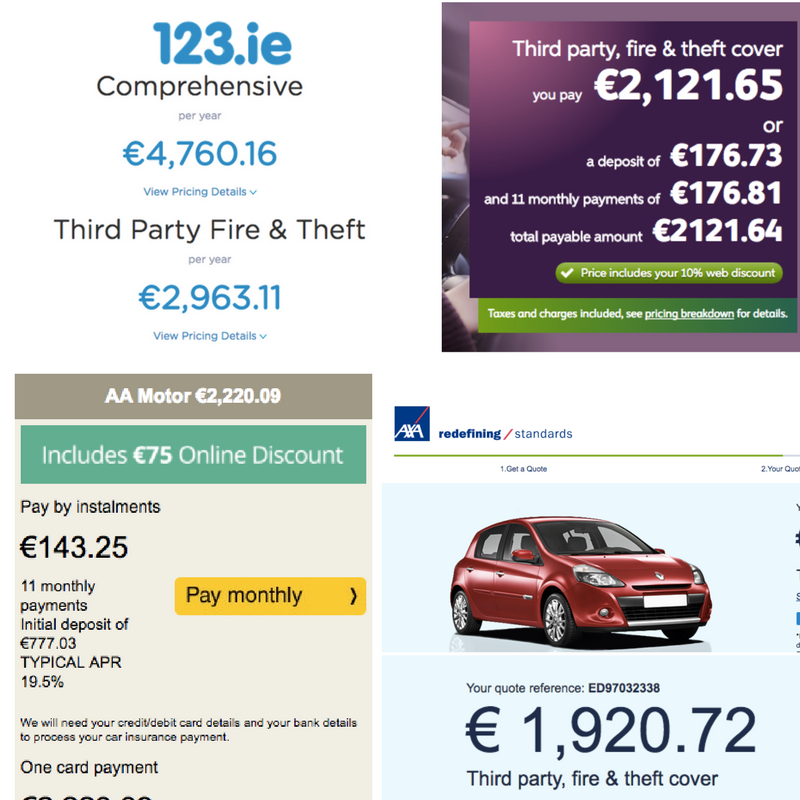 Car Insurance Quotes - Absolute Madness